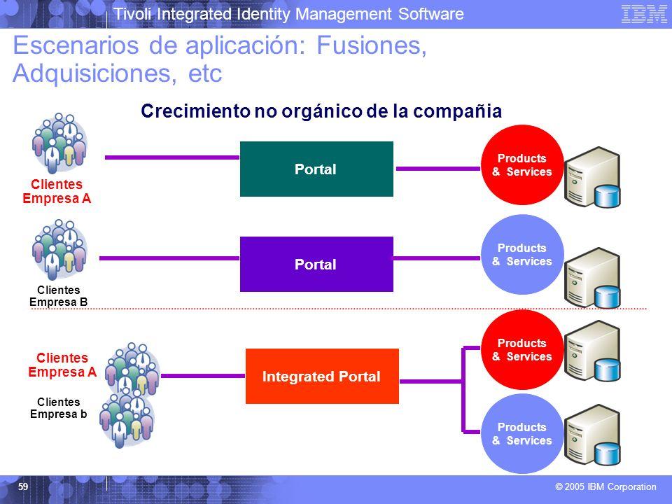 Tivoli Integrated Identity Management Software © 2005 IBM Corporation 59 Escenarios de aplicación: Fusiones, Adquisiciones, etc Portal Products & Serv