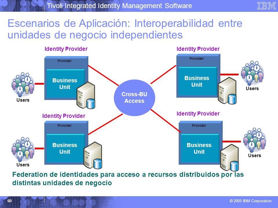 Tivoli Integrated Identity Management Software © 2005 IBM Corporation 60 Escenarios de Aplicación: Interoperabilidad entre unidades de negocio indepen