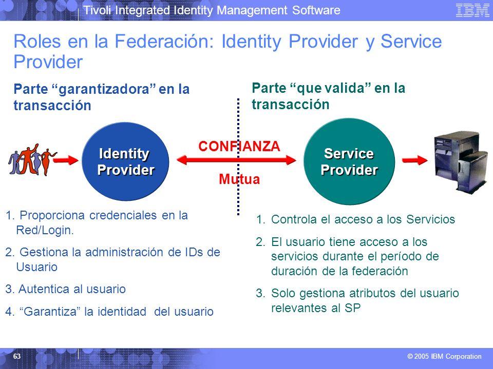 Tivoli Integrated Identity Management Software © 2005 IBM Corporation 63 Roles en la Federación: Identity Provider y Service Provider 1. Proporciona c