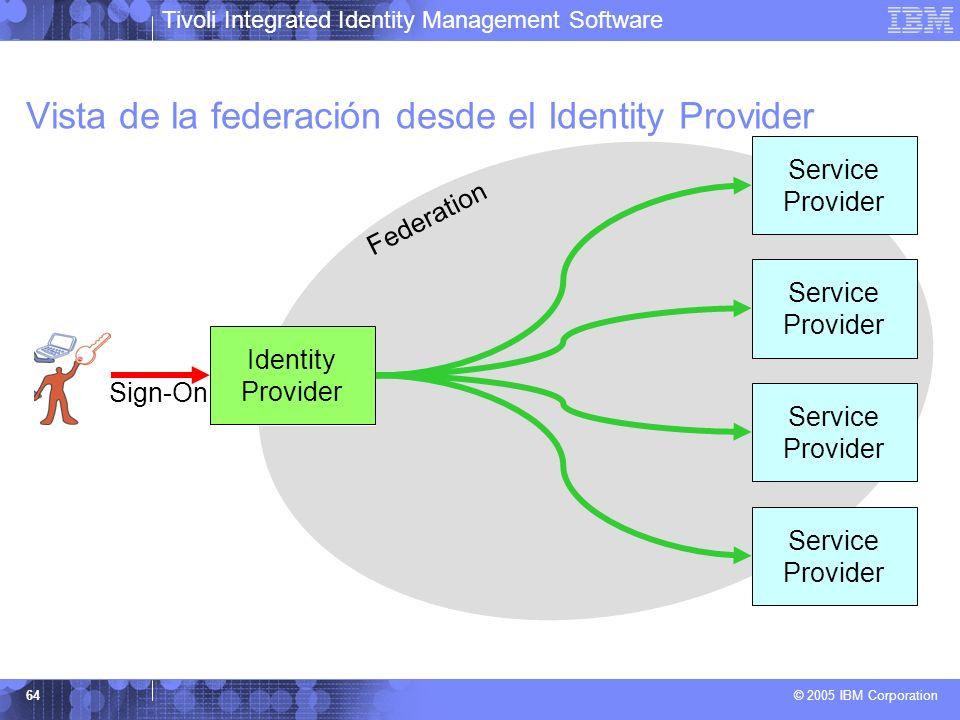 Tivoli Integrated Identity Management Software © 2005 IBM Corporation 64 Federation Vista de la federación desde el Identity Provider Identity Provide