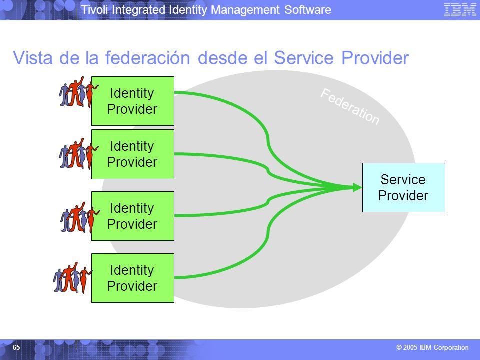 Tivoli Integrated Identity Management Software © 2005 IBM Corporation 65 Federation Service Provider Identity Provider Vista de la federación desde el