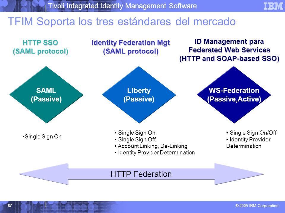 Tivoli Integrated Identity Management Software © 2005 IBM Corporation 67 TFIM Soporta los tres estándares del mercado SAML (Passive) Liberty (Passive)