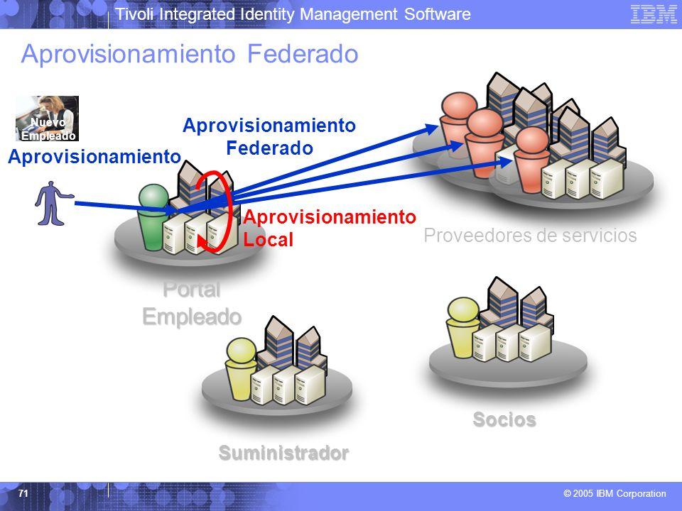 Tivoli Integrated Identity Management Software © 2005 IBM Corporation 71 Aprovisionamiento Federado Portal Empleado Proveedores de servicios HR Admin