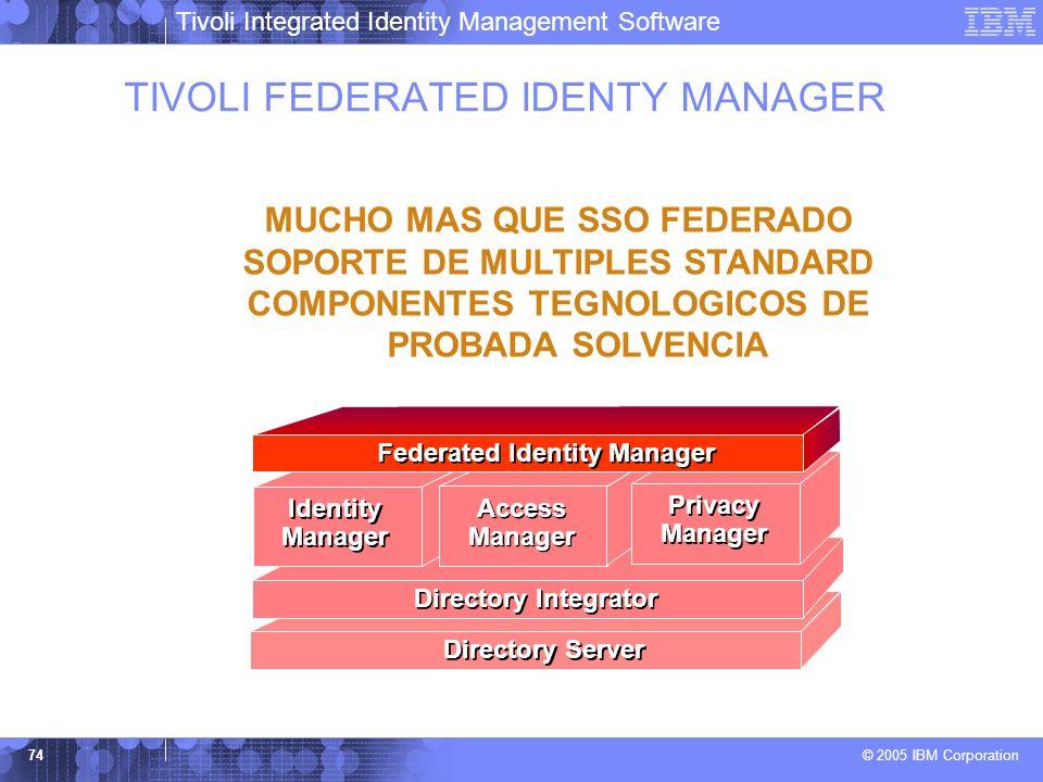 Tivoli Integrated Identity Management Software © 2005 IBM Corporation 74 TIVOLI FEDERATED IDENTY MANAGER Directory Server Directory Integrator Identit