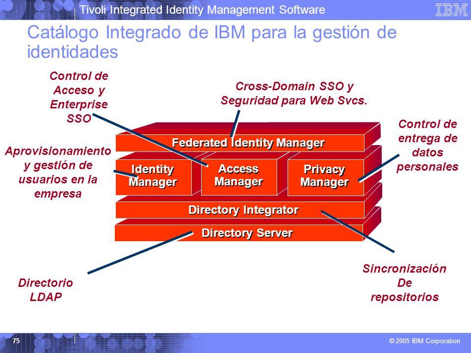 Tivoli Integrated Identity Management Software © 2005 IBM Corporation 75 Directory Server Catálogo Integrado de IBM para la gestión de identidades Dir