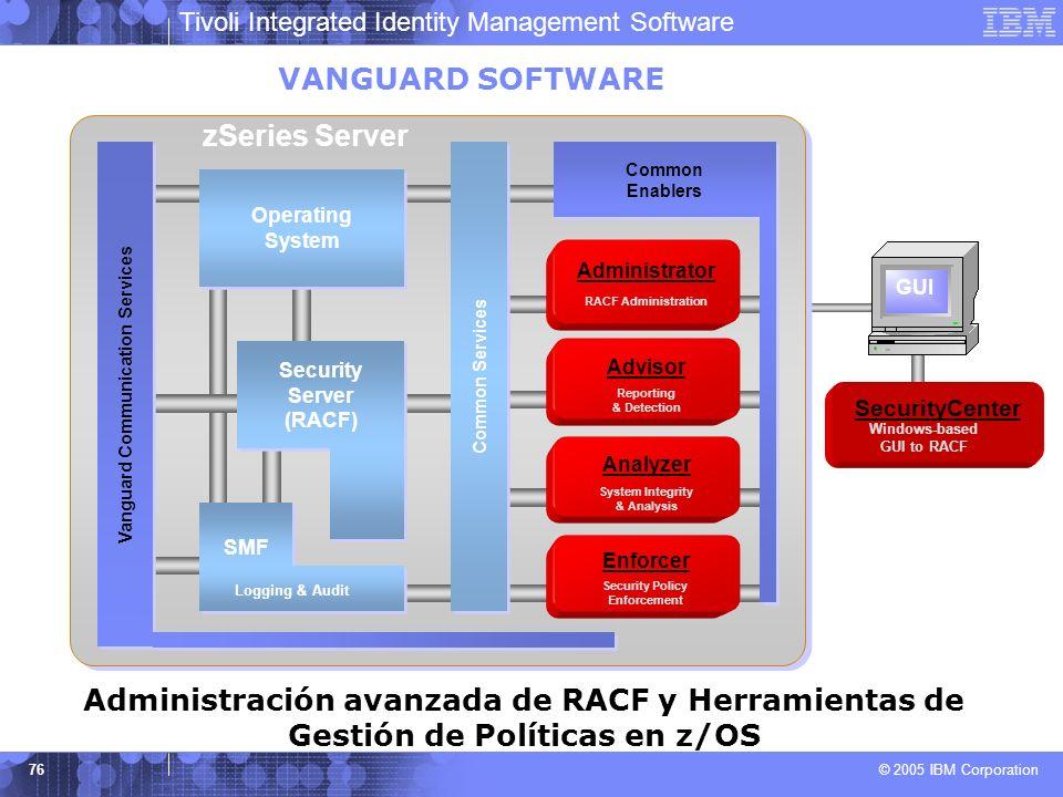 Tivoli Integrated Identity Management Software © 2005 IBM Corporation 76 Administración avanzada de RACF y Herramientas de Gestión de Políticas en z/O