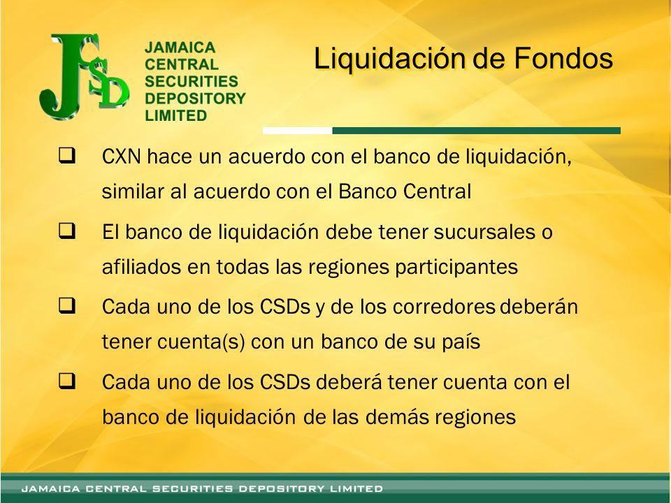 Liquidación de Fondos CXN hace un acuerdo con el banco de liquidación, similar al acuerdo con el Banco Central El banco de liquidación debe tener sucu