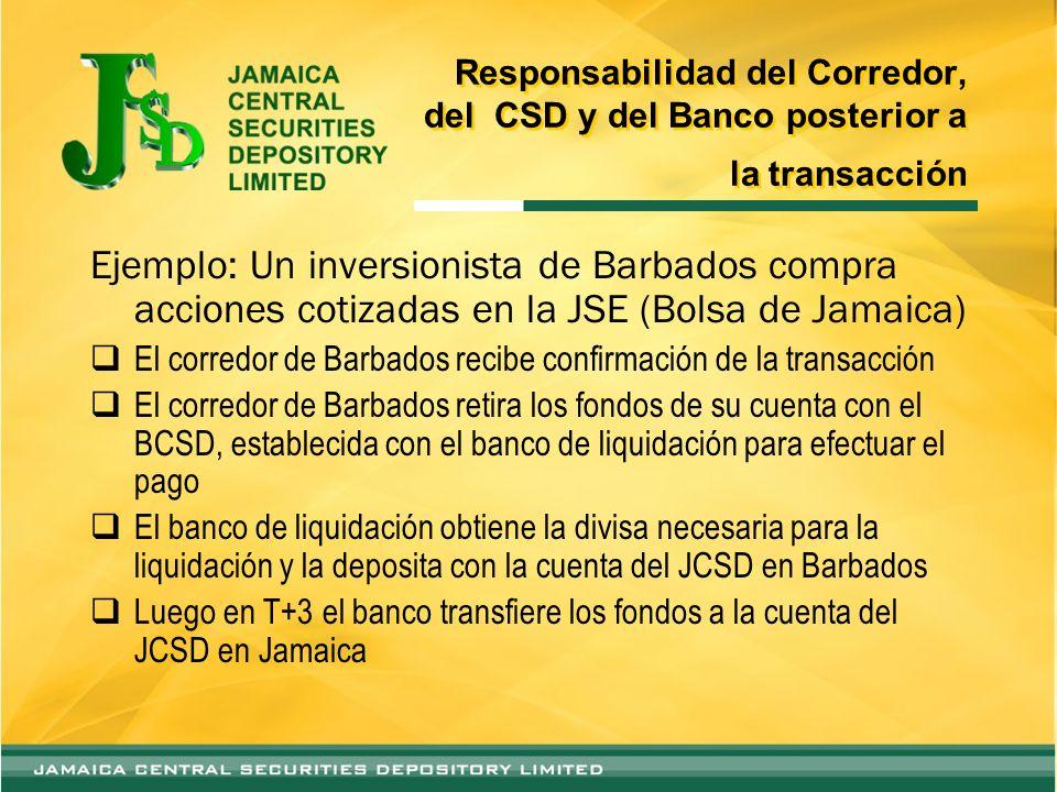 Responsabilidad del Corredor, del CSD y del Banco posterior a la transacción Ejemplo: Un inversionista de Barbados compra acciones cotizadas en la JSE