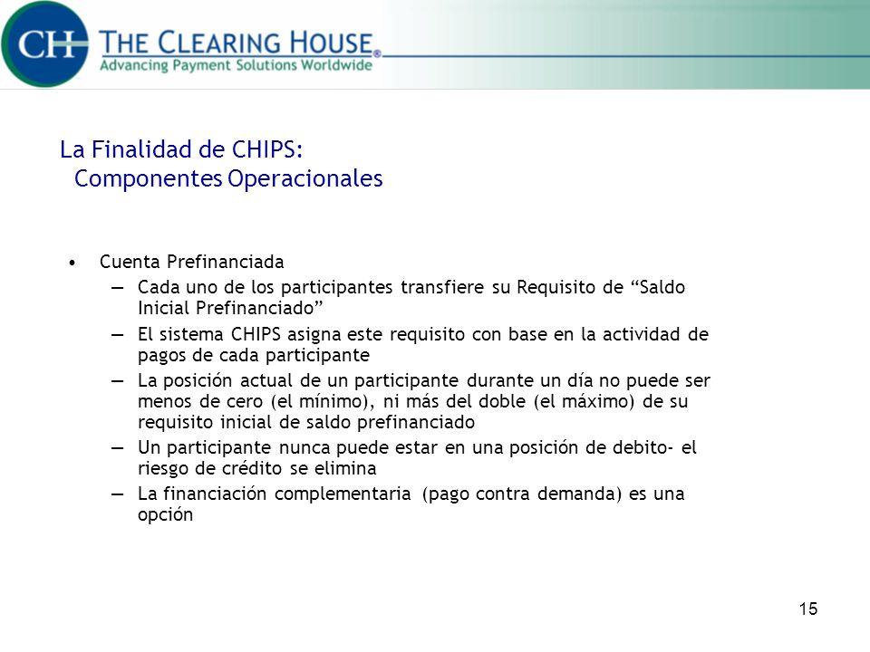 15 Cuenta Prefinanciada Cada uno de los participantes transfiere su Requisito de Saldo Inicial Prefinanciado El sistema CHIPS asigna este requisito co