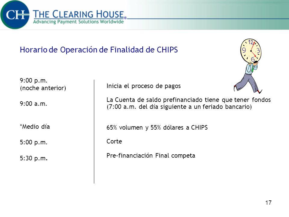 17 Horario de Operación de Finalidad de CHIPS 9:00 p.m. (noche anterior) 9:00 a.m. *Medio día 5:00 p.m. 5:30 p.m. Inicia el proceso de pagos La Cuenta