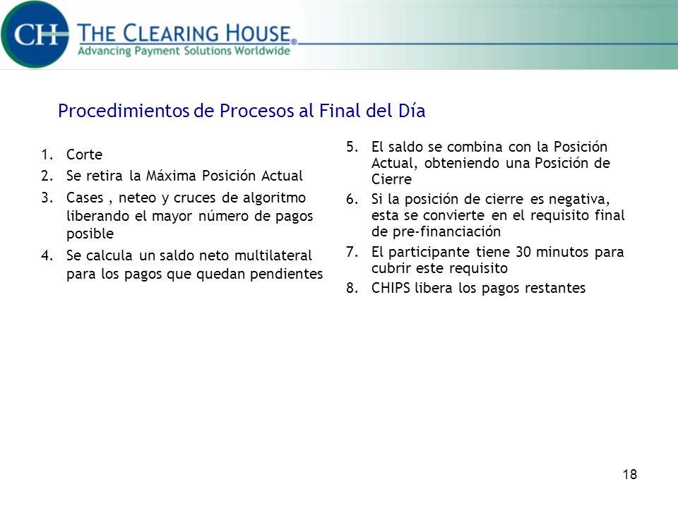 18 Procedimientos de Procesos al Final del Día 1.Corte 2.Se retira la Máxima Posición Actual 3.Cases, neteo y cruces de algoritmo liberando el mayor n