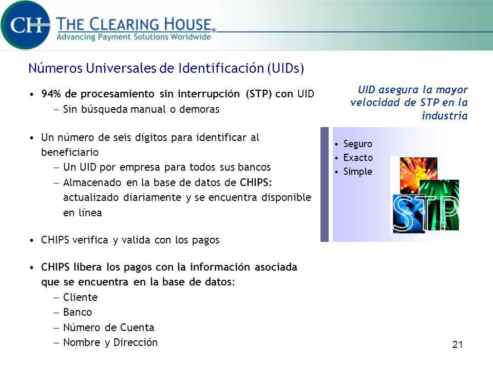 21 94% de procesamiento sin interrupción (STP) con UID Sin búsqueda manual o demoras Un número de seis dígitos para identificar al beneficiario Un UID