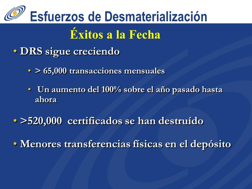 Esfuerzos de Desmaterialización DRS sigue creciendo > 65,000 transacciones mensuales Un aumento del 100% sobre el año pasado hasta ahora >520,000 certificados se han destruído Menores transferencias físicas en el depósito DRS sigue creciendo > 65,000 transacciones mensuales Un aumento del 100% sobre el año pasado hasta ahora >520,000 certificados se han destruído Menores transferencias físicas en el depósito Éxitos a la Fecha