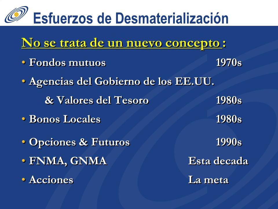 Esfuerzos de Desmaterialización No se trata de un nuevo concepto : Fondos mutuos 1970s Agencias del Gobierno de los EE.UU. & Valores del Tesoro 1980s