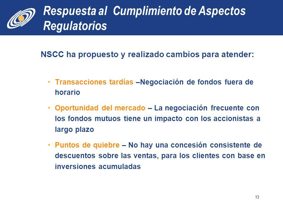 Respuesta al Cumplimiento de Aspectos Regulatorios NSCC ha propuesto y realizado cambios para atender: Transacciones tardías –Negociación de fondos fu