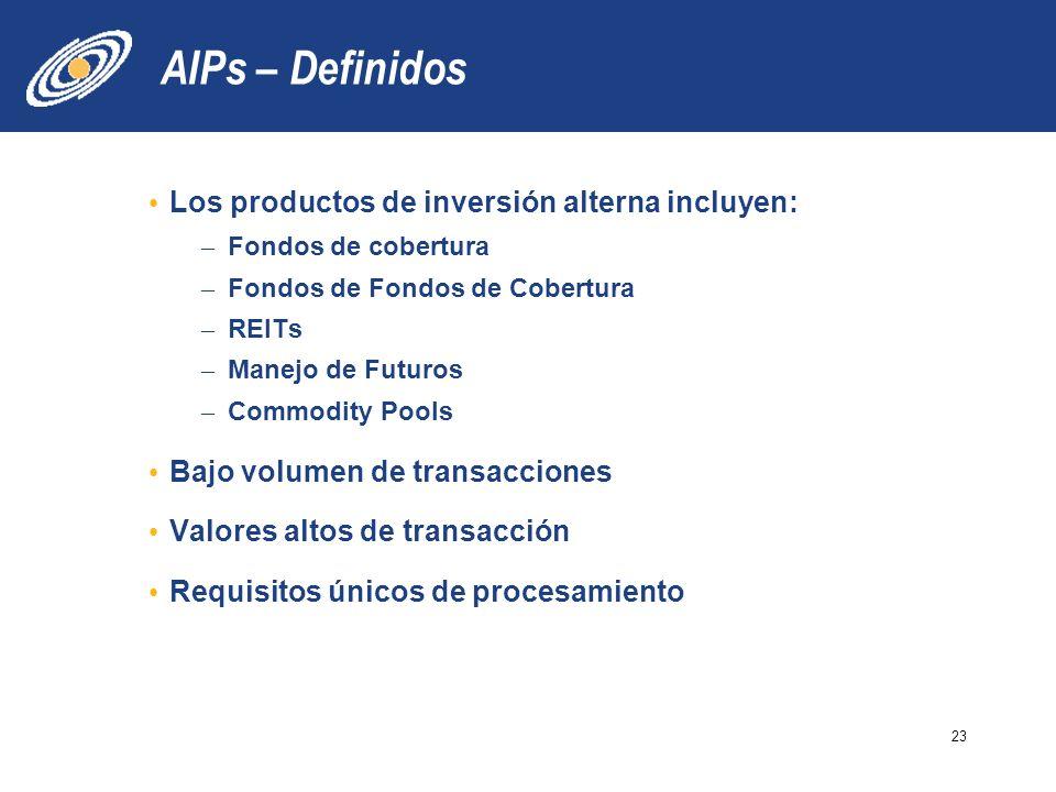 AIPs – Definidos Los productos de inversión alterna incluyen: – Fondos de cobertura – Fondos de Fondos de Cobertura – REITs – Manejo de Futuros – Commodity Pools Bajo volumen de transacciones Valores altos de transacción Requisitos únicos de procesamiento 23
