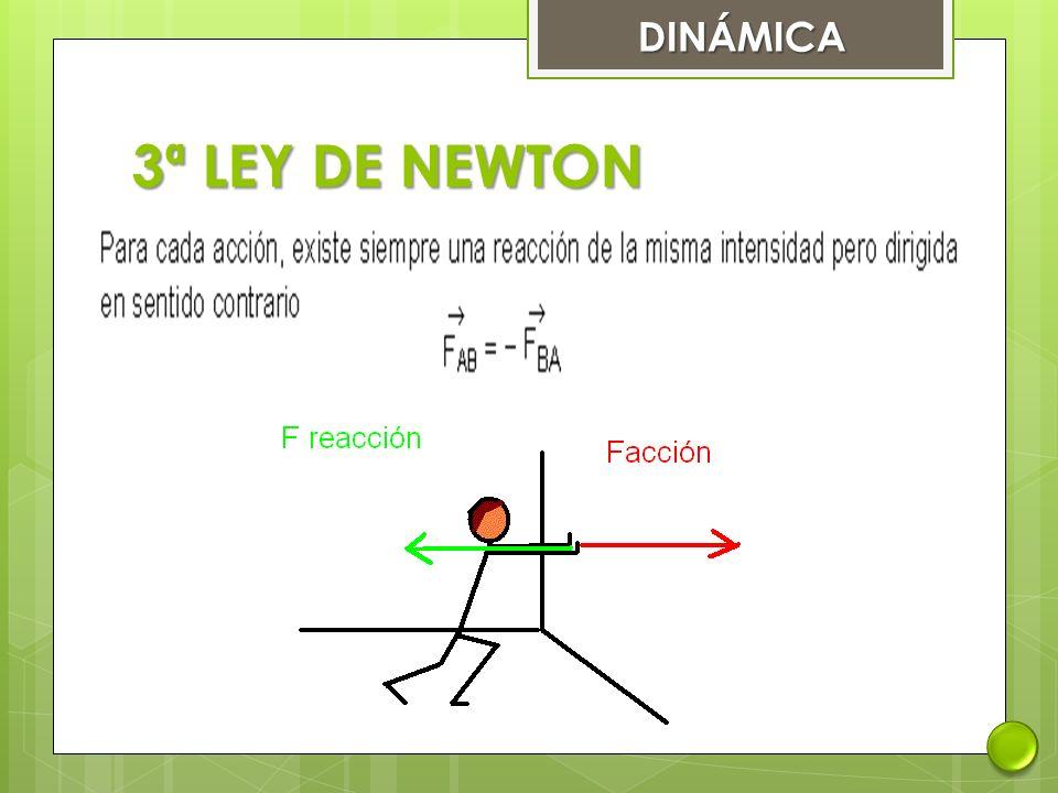 3ª LEY DE NEWTON DINÁMICA