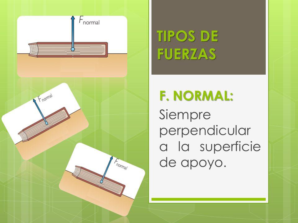 TIPOS DE FUERZAS F. NORMAL: Siempre perpendicular a la superficie de apoyo.