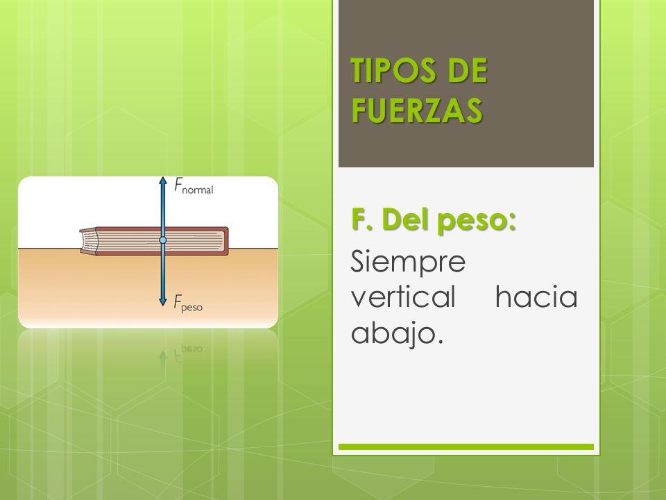 TIPOS DE FUERZAS F. Del peso: Siempre vertical hacia abajo.