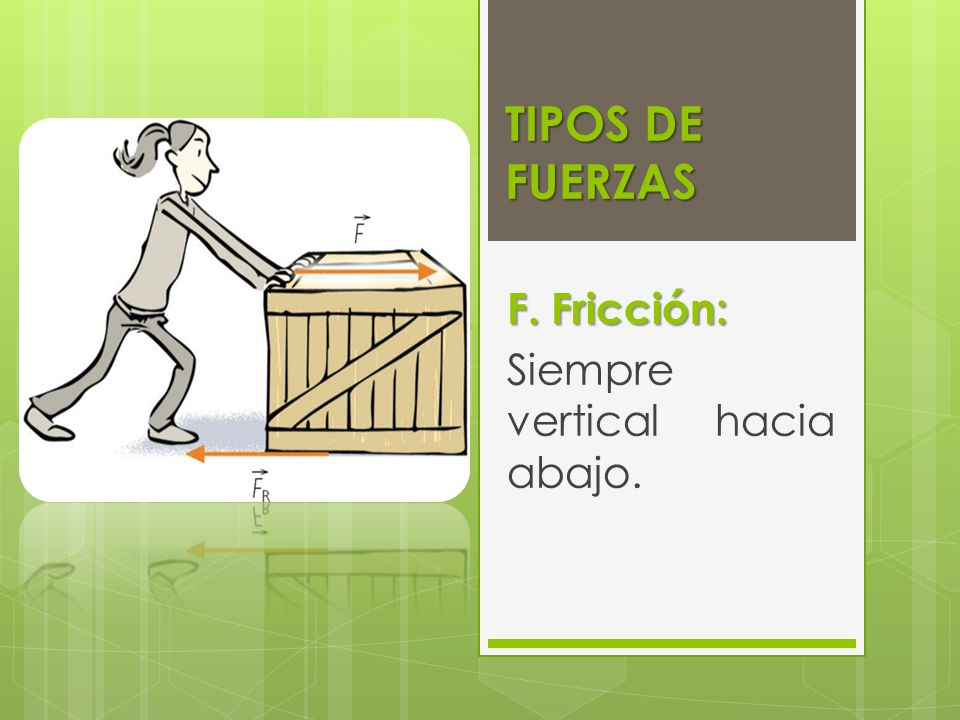 TIPOS DE FUERZAS F. Fricción: Siempre vertical hacia abajo.