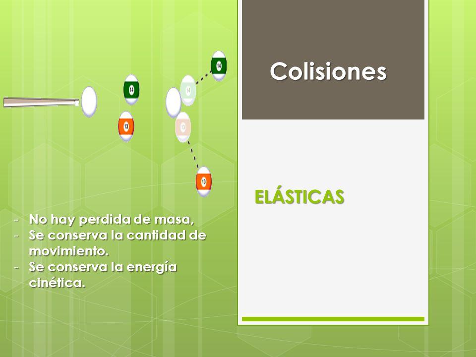 Colisiones ELÁSTICAS - No hay perdida de masa, - Se conserva la cantidad de movimiento. - Se conserva la energía cinética.