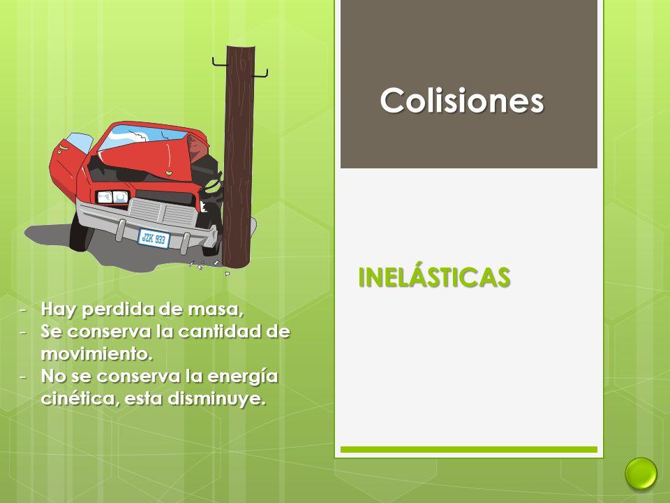 Colisiones INELÁSTICAS - Hay perdida de masa, - Se conserva la cantidad de movimiento. - No se conserva la energía cinética, esta disminuye.