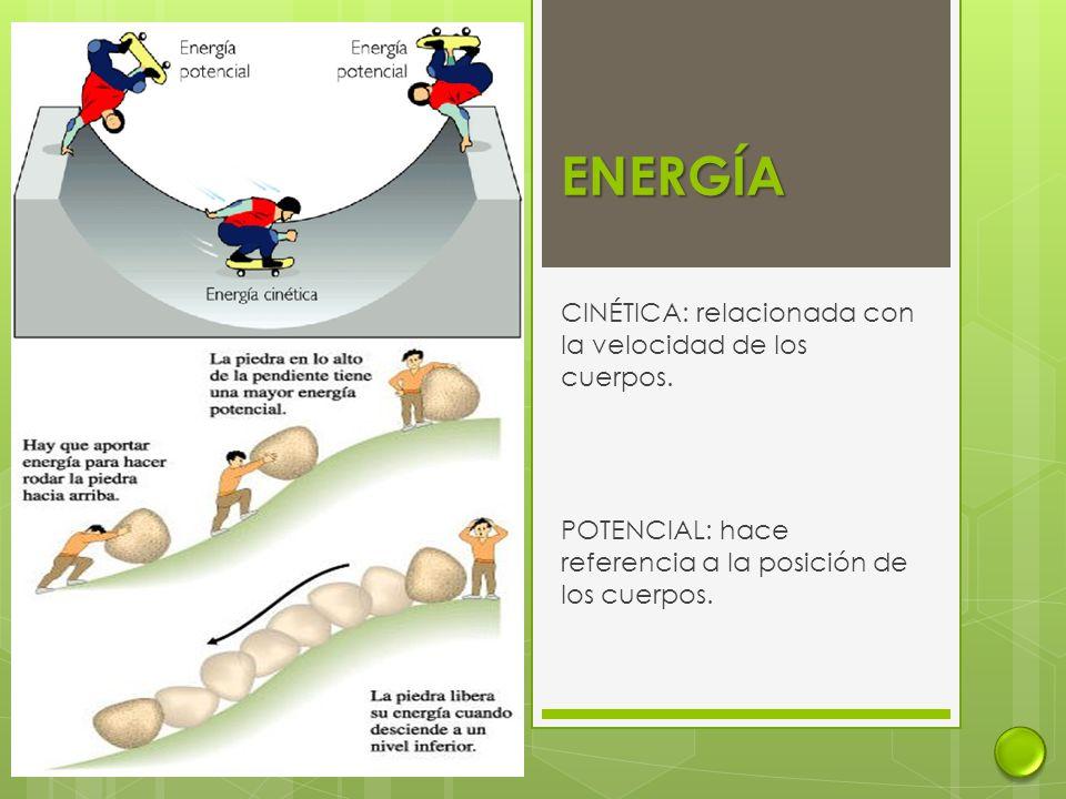 ENERGÍA CINÉTICA: relacionada con la velocidad de los cuerpos. POTENCIAL: hace referencia a la posición de los cuerpos.