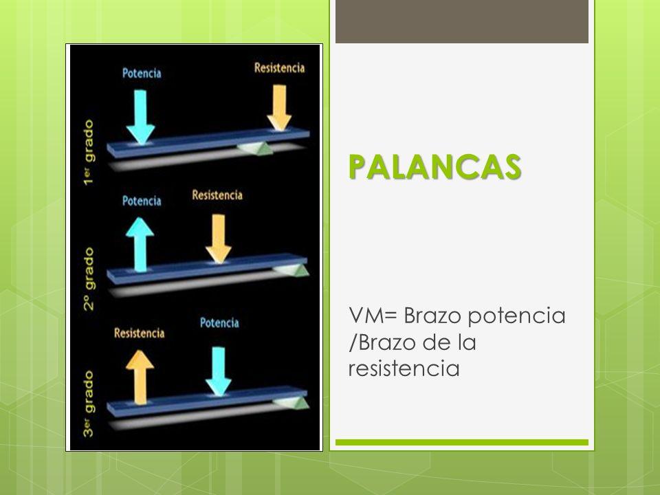 PALANCAS VM= Brazo potencia /Brazo de la resistencia