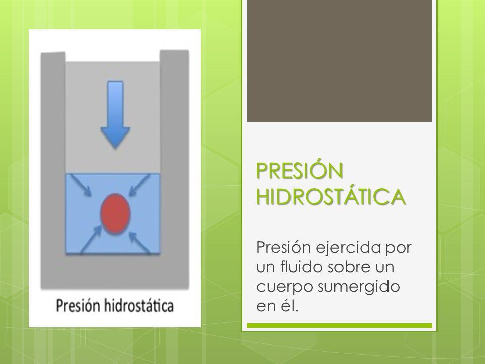 PRESIÓN HIDROSTÁTICA Presión ejercida por un fluido sobre un cuerpo sumergido en él.
