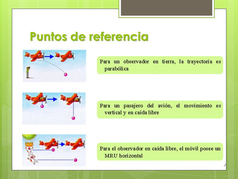 Velocidad media e instantánea Velocidad instantánea: Referida a la velocidad en un punto del espacio.