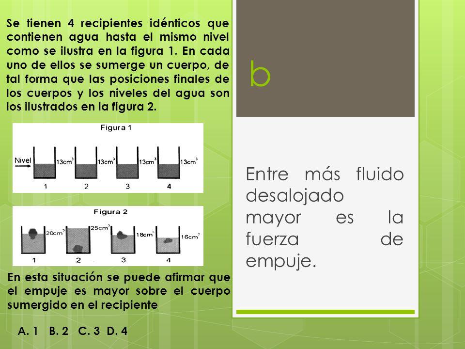 b Entre más fluido desalojado mayor es la fuerza de empuje. Se tienen 4 recipientes idénticos que contienen agua hasta el mismo nivel como se ilustra