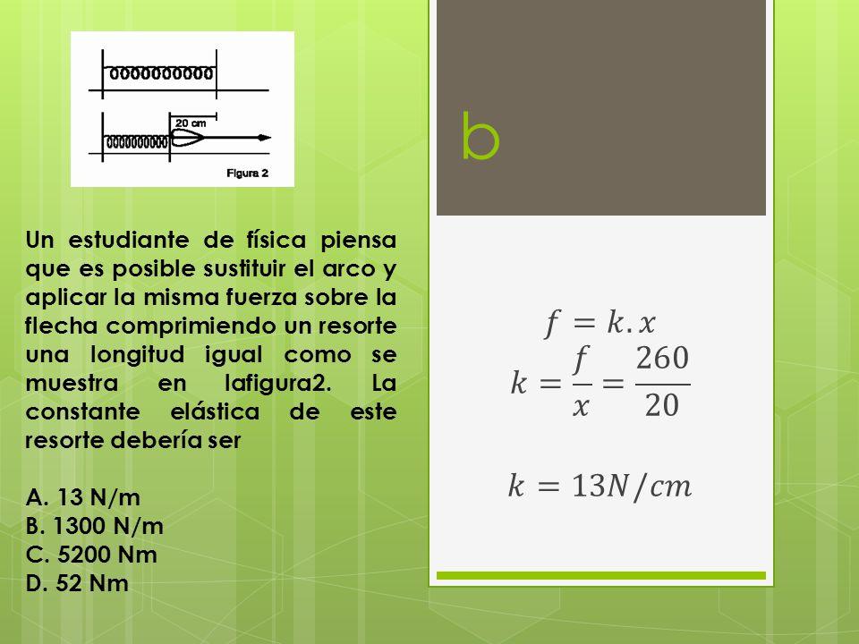 b Un estudiante de física piensa que es posible sustituir el arco y aplicar la misma fuerza sobre la flecha comprimiendo un resorte una longitud igual