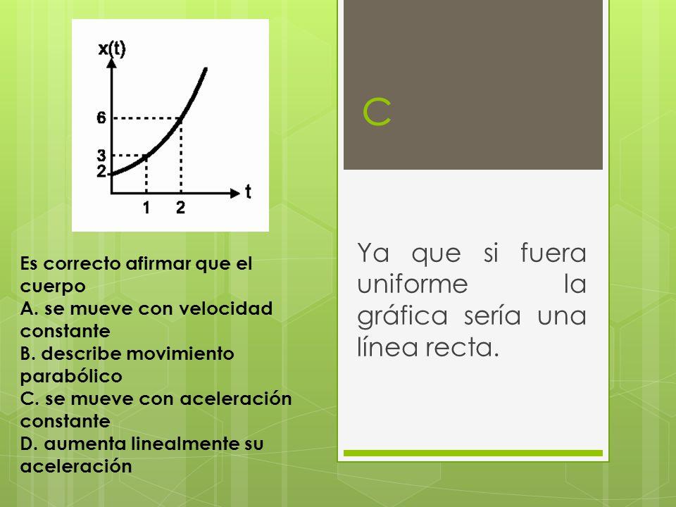 c Ya que si fuera uniforme la gráfica sería una línea recta. Es correcto afirmar que el cuerpo A. se mueve con velocidad constante B. describe movimie