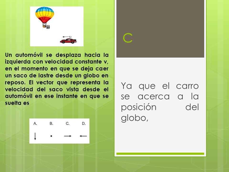 c Ya que el carro se acerca a la posición del globo, Un automóvil se desplaza hacia la izquierda con velocidad constante v, en el momento en que se de
