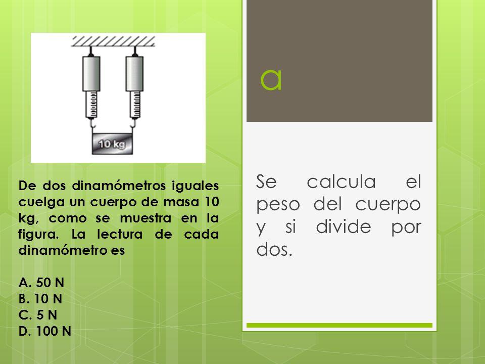 a Se calcula el peso del cuerpo y si divide por dos. De dos dinamómetros iguales cuelga un cuerpo de masa 10 kg, como se muestra en la figura. La lect