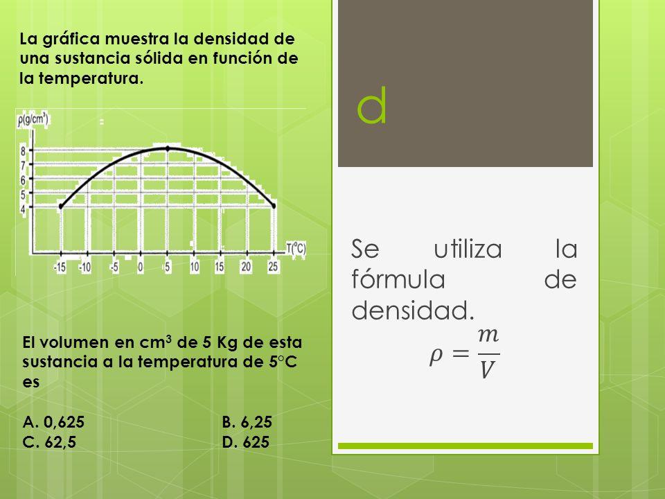 d La gráfica muestra la densidad de una sustancia sólida en función de la temperatura. El volumen en cm 3 de 5 Kg de esta sustancia a la temperatura d