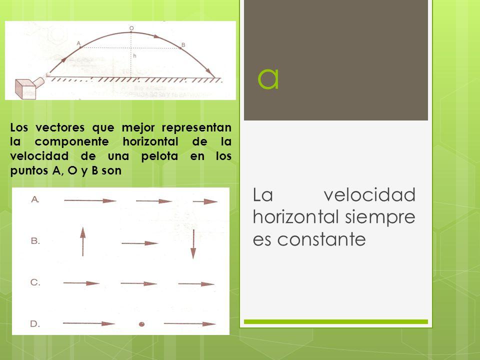 a La velocidad horizontal siempre es constante Los vectores que mejor representan la componente horizontal de la velocidad de una pelota en los puntos
