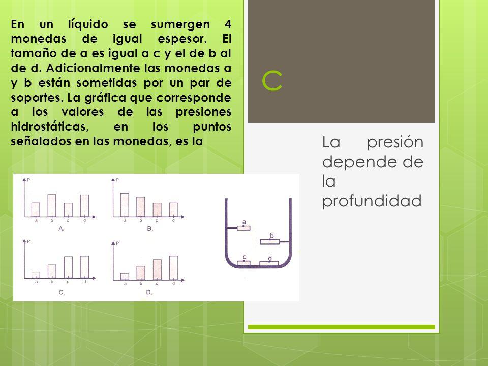 c La presión depende de la profundidad En un líquido se sumergen 4 monedas de igual espesor. El tamaño de a es igual a c y el de b al de d. Adicionalm