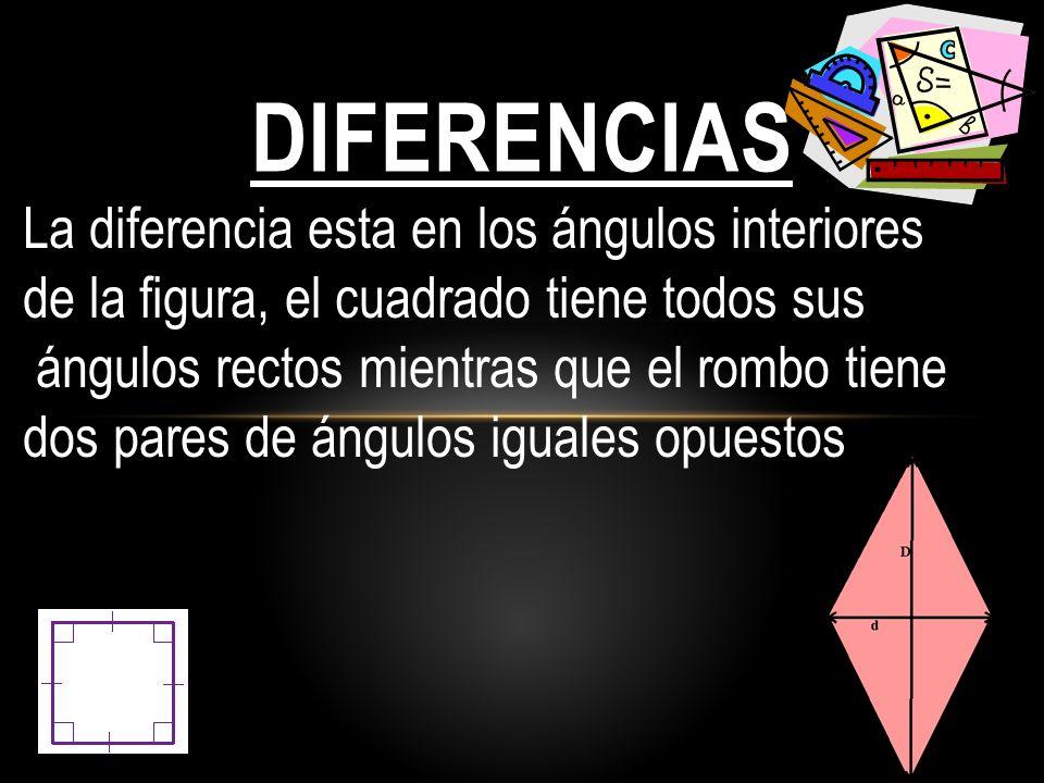DIFERENCIAS La diferencia esta en los ángulos interiores de la figura, el cuadrado tiene todos sus ángulos rectos mientras que el rombo tiene dos pare