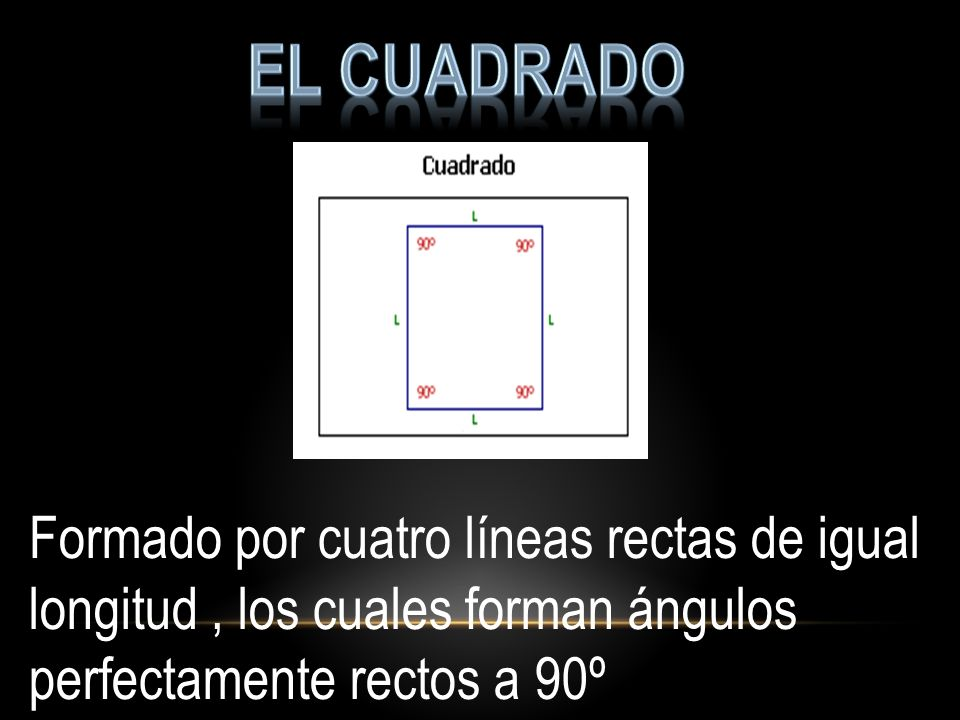 Formado por cuatro líneas rectas de igual longitud, los cuales forman ángulos perfectamente rectos a 90º