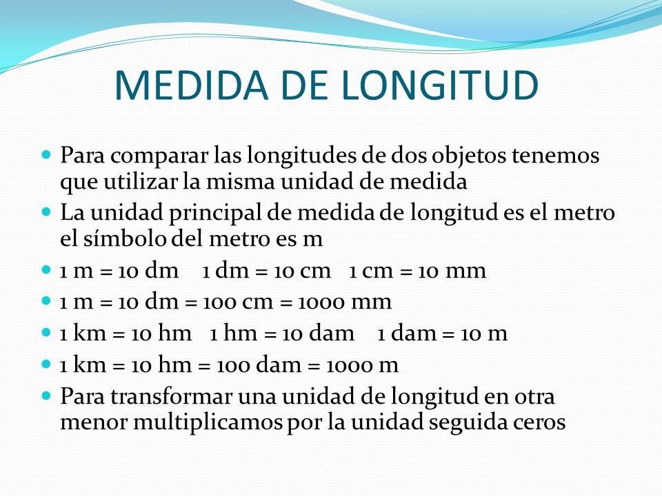 MEDIDA DE LONGITUD Para comparar las longitudes de dos objetos tenemos que utilizar la misma unidad de medida La unidad principal de medida de longitu