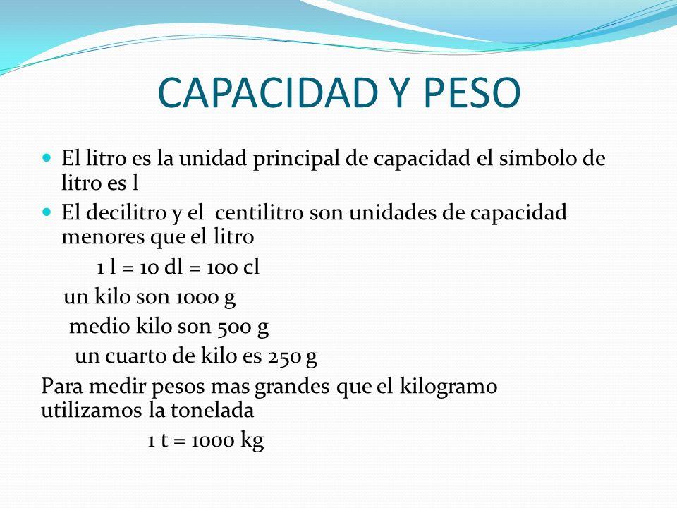 CAPACIDAD Y PESO El litro es la unidad principal de capacidad el símbolo de litro es l El decilitro y el centilitro son unidades de capacidad menores
