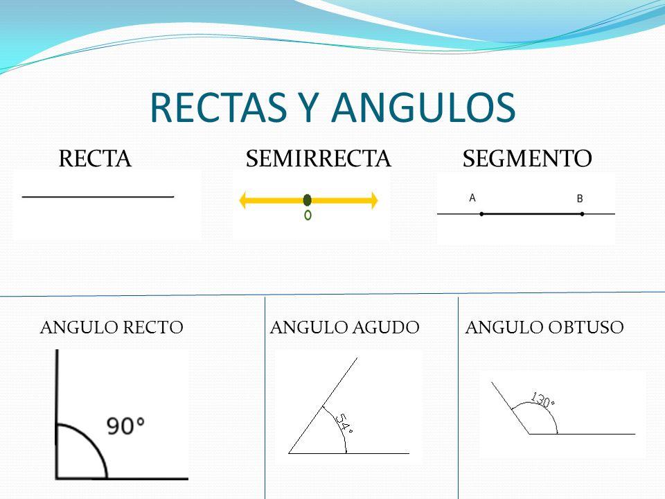 RECTAS Y ANGULOS RECTA SEMIRRECTA SEGMENTO ANGULO RECTO ANGULO AGUDO ANGULO OBTUSO