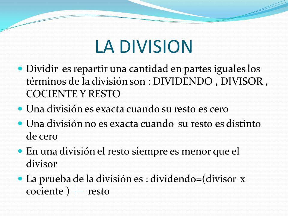 LA DIVISION Dividir es repartir una cantidad en partes iguales los términos de la división son : DIVIDENDO, DIVISOR, COCIENTE Y RESTO Una división es
