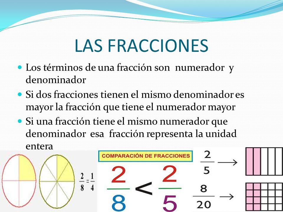 LAS FRACCIONES Los términos de una fracción son numerador y denominador Si dos fracciones tienen el mismo denominador es mayor la fracción que tiene e