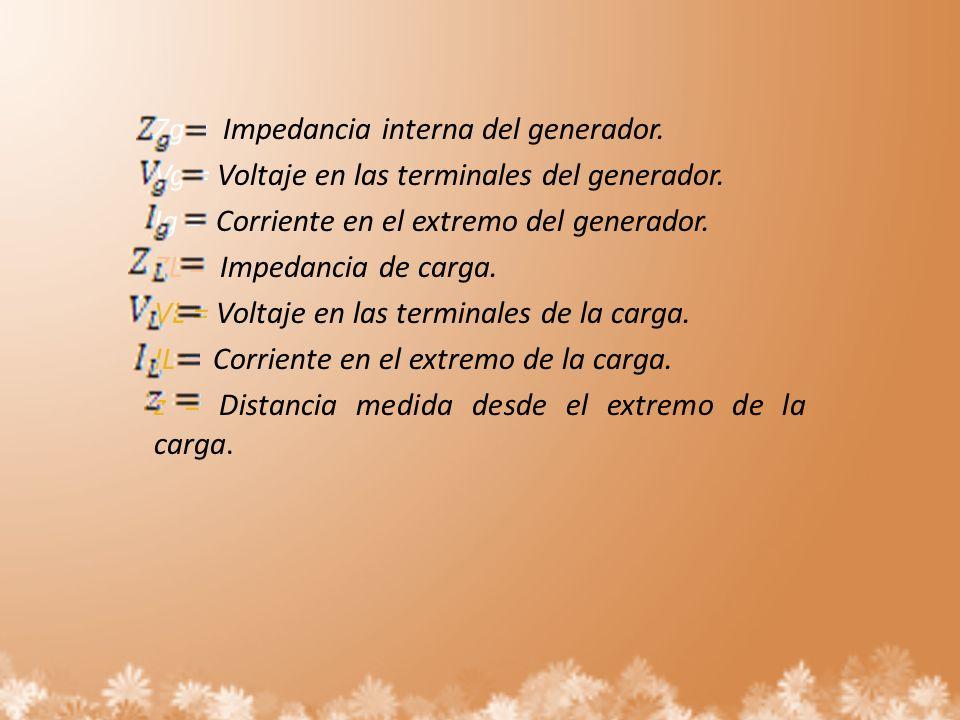Zg = Impedancia interna del generador. Vg = Voltaje en las terminales del generador. Ig = Corriente en el extremo del generador. ZL = Impedancia de ca