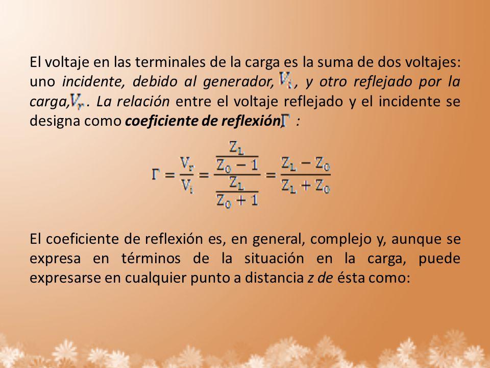 El voltaje en las terminales de la carga es la suma de dos voltajes: uno incidente, debido al generador,, y otro reflejado por la carga,. La relación