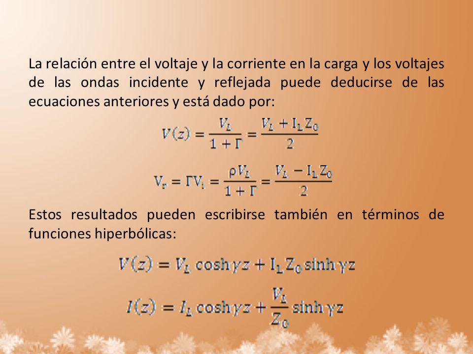 La relación entre el voltaje y la corriente en la carga y los voltajes de las ondas incidente y reflejada puede deducirse de las ecuaciones anteriores