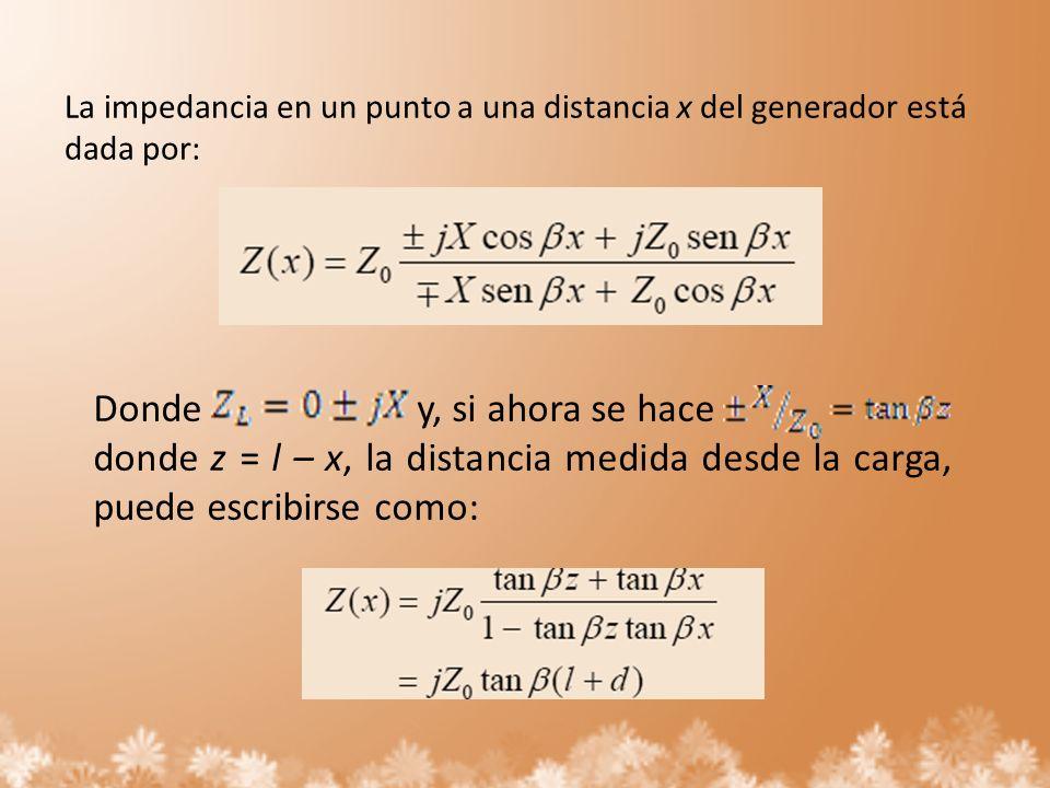 La impedancia en un punto a una distancia x del generador está dada por: Donde y, si ahora se hace donde z = l – x, la distancia medida desde la carga