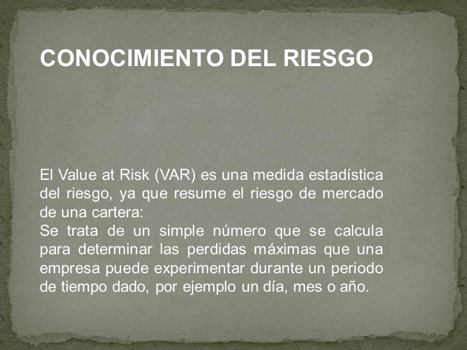 CONOCIMIENTO DEL RIESGO El Value at Risk (VAR) es una medida estadística del riesgo, ya que resume el riesgo de mercado de una cartera: Se trata de un